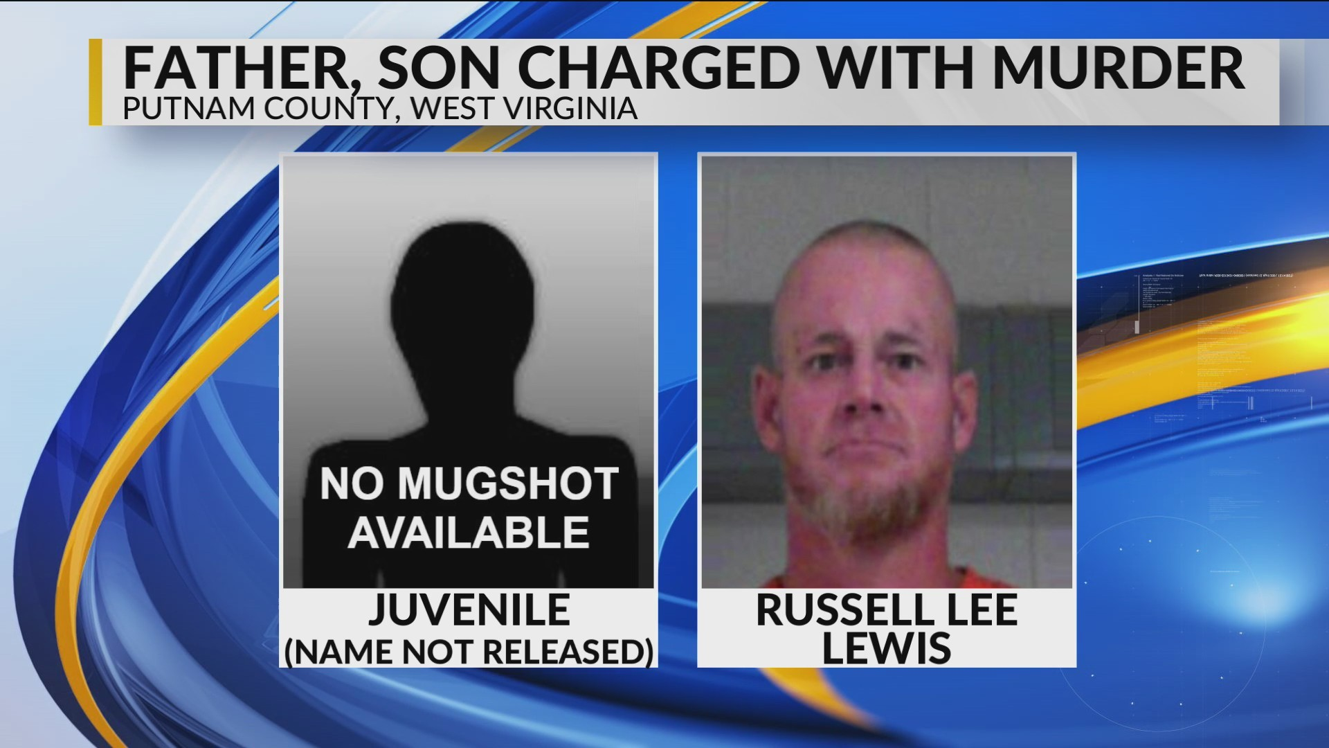 Father Juvenile Son Charged In Connection To Putnam