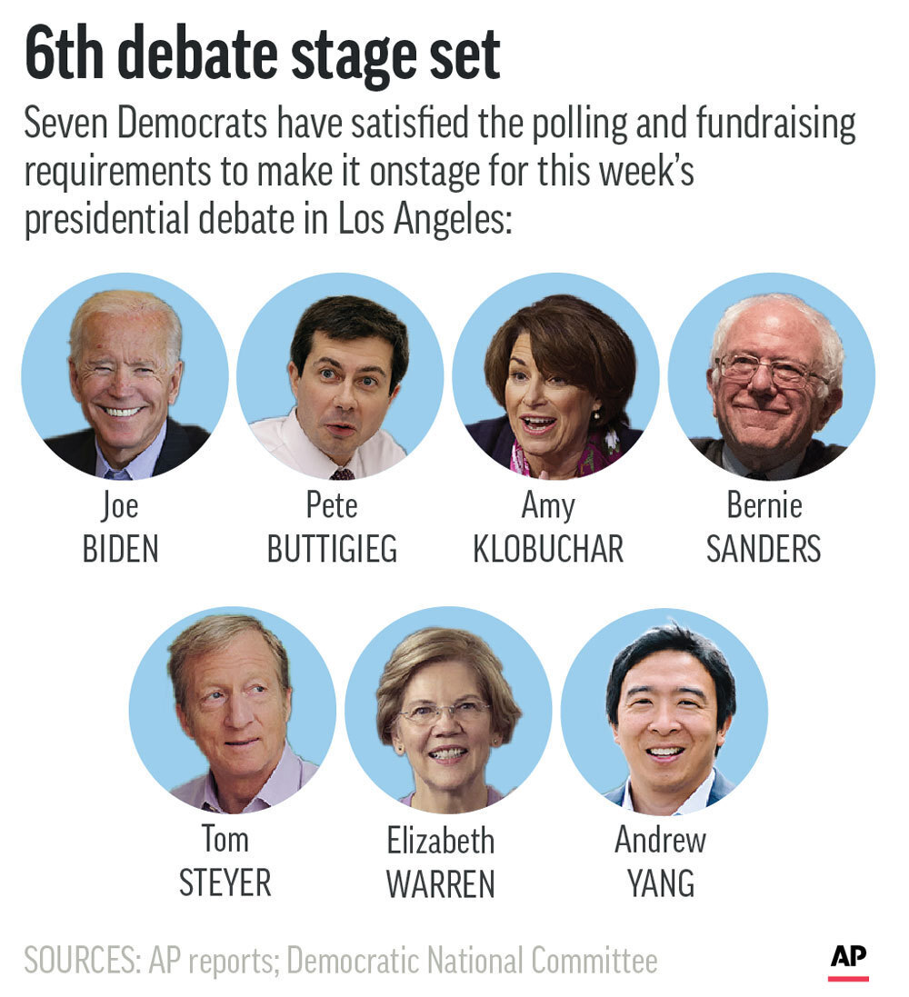 Democrats 6th Debate