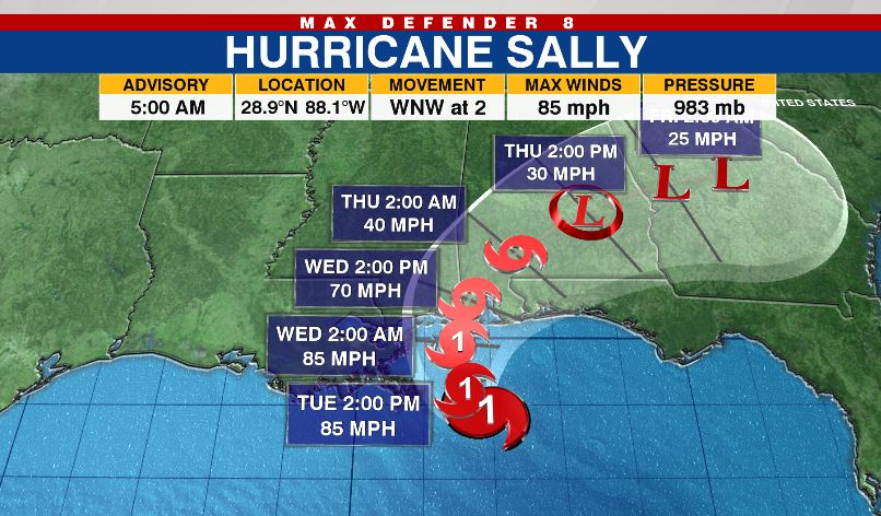 Tracking the Tropics: Slow-moving Hurricane Sally could ...Hurricane Sally Update